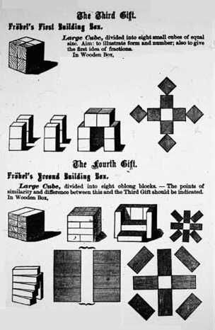 Building blocks designed by Friedrich Froebel for the first Kindergarten